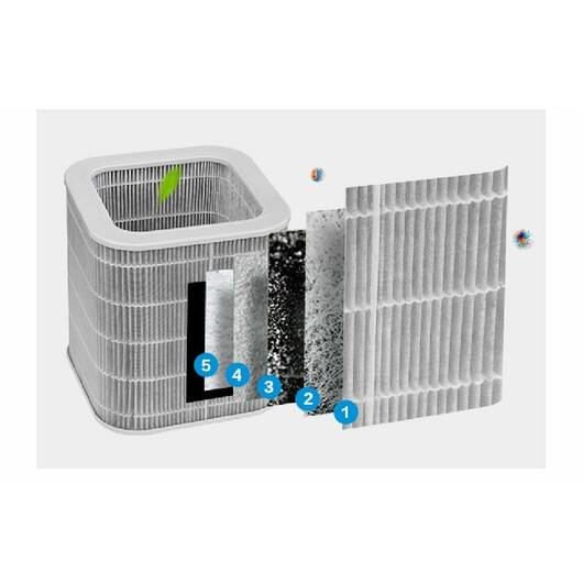 Filtr złożony do oczyszczacza Toshiba CAF-X83XPL