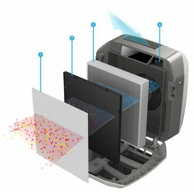 Fellowes AeraMax Pro AM4 oczyszczacz z jonizatorem