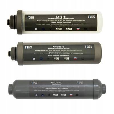 Zestaw trzech filtrów Kuna Filter Comfort, Prestige