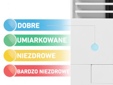Coway Cartridge wskaźnik jakości powietrza