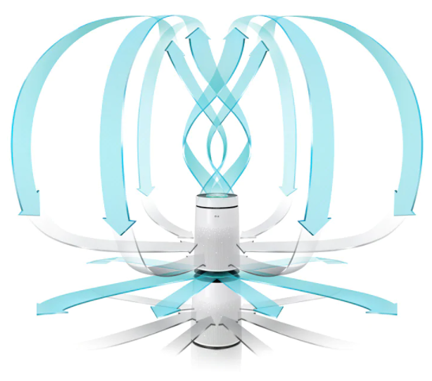 Oczyszczacz powietrza LG AS95GDWV0 filtracja powietrza funkcje