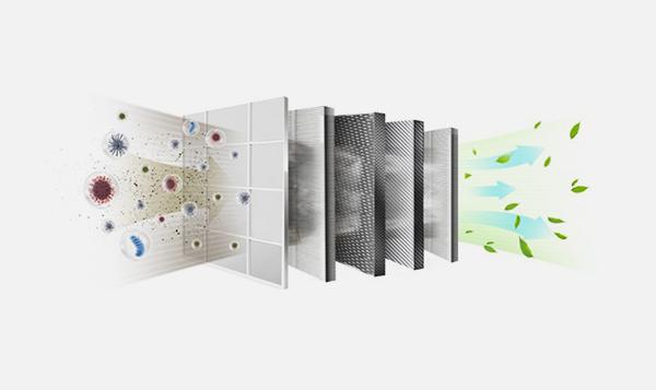 Oczyszczacze Toshiba - filtracja powietrza