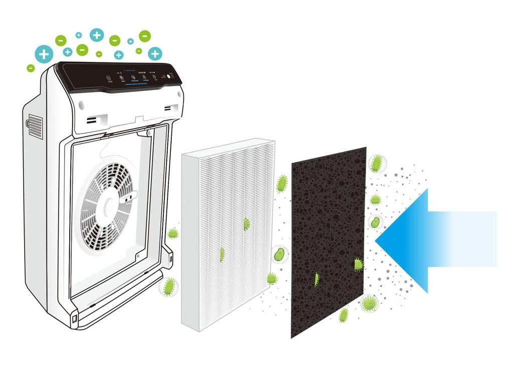 Winix Zero filtry powietrza