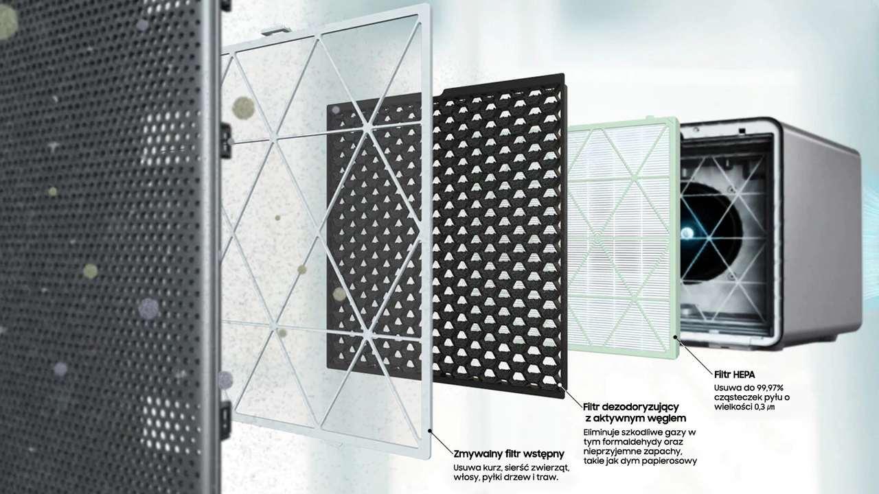 Samsung AX479080SS oczyszczacz