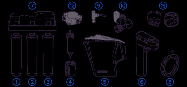 Filtr do wody Aquaphor RO-31 zestaw