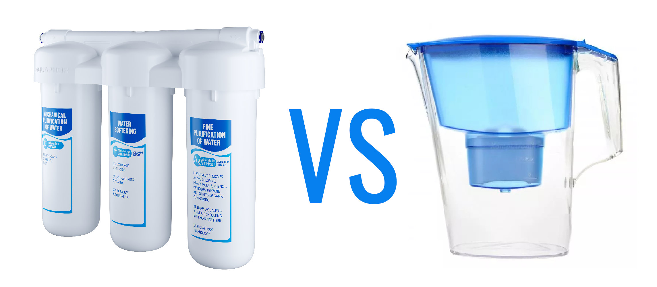 Filtry do wody - dzbanek a filtr
