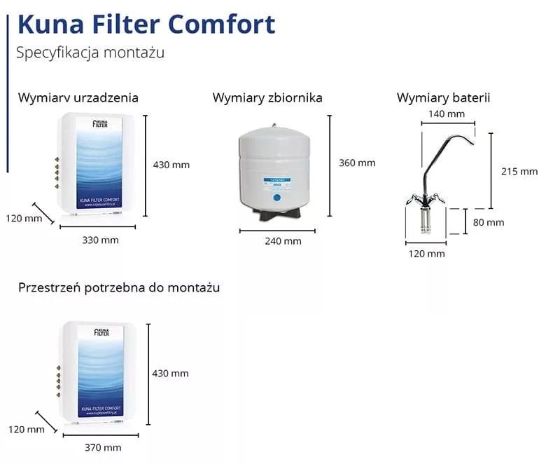 Filtr do wody Kuna Filter Comfort