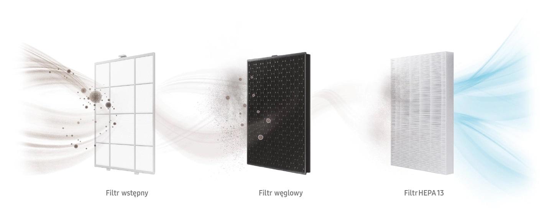 Oczyszczacze powietrza Samsung - filtry