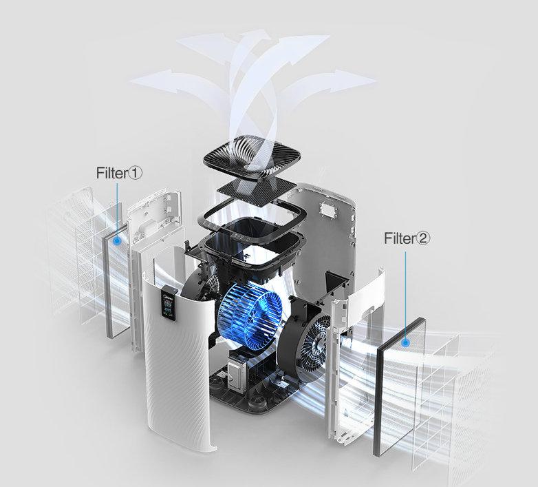 Oczyszczacze powietrza Toshiba - filtracja