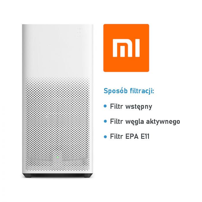 Oczyszczacz Sharp vs Xiaomi - Mi Air Purifier 2