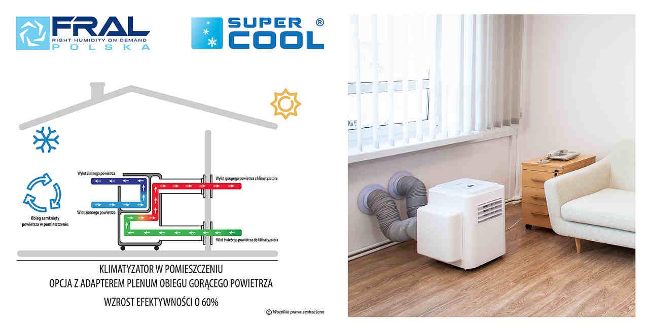 Klimatyzator Fral FSC 09C instalacja