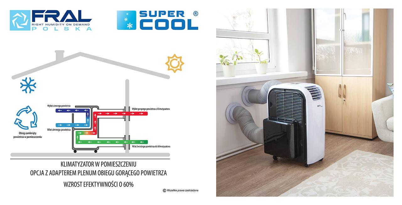 Klimatyzator Fral fsc 14.1 instalacja